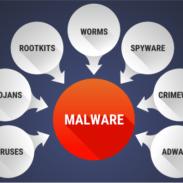 Virus Propagation via Social Engineering