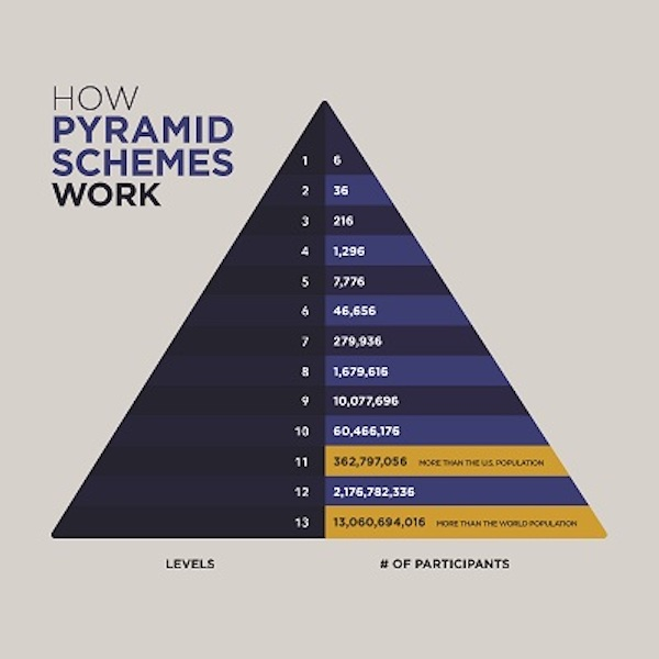 pyramid_scheme
