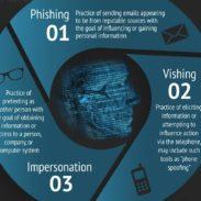 InfoGraphicBlog